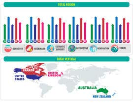 Nro 7 kilpailuun Infographic for presentation käyttäjältä sudhalottos