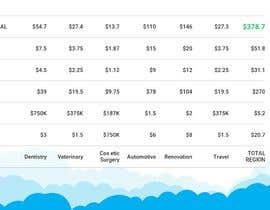 Nro 21 kilpailuun Infographic for presentation käyttäjältä SlidexDesign