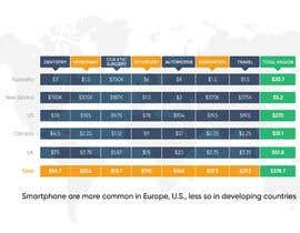 Nro 13 kilpailuun Infographic for presentation käyttäjältä Qomar