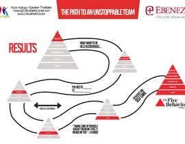 Nro 4 kilpailuun Path to an unstoppable team käyttäjältä thmdesign