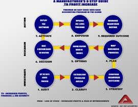 #8 untuk I require a graphic page designed oleh MMSimon