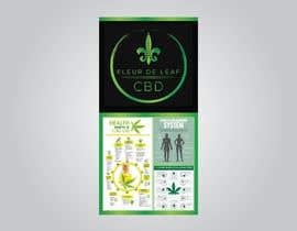 #15 for flyer/sticker creation af SmartBlackRose
