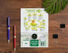 nº 25 pour flyer/sticker creation par sobuz5569