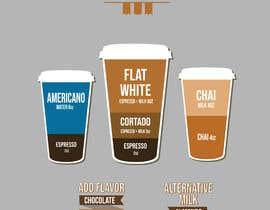 joygomes tarafından Draw me a picture of a to go coffee cup için no 36