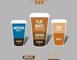 joygomes tarafından Draw me a picture of a to go coffee cup için no 37