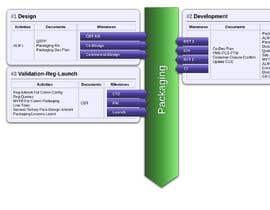 "nº 1 pour JavaScript for ""creative"" Display of a ""Workflow"" par bentschi90"
