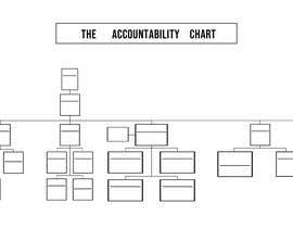 #3 for Create an EDITABLE Accountability Chart In PDF from a Photo by VarelaMariana