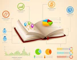 nº 2 pour I need infographic for an online course and book par Noahferry