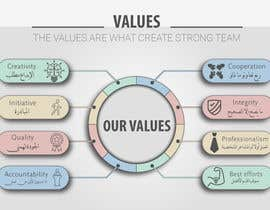 #109 for Design for values by ofarah22