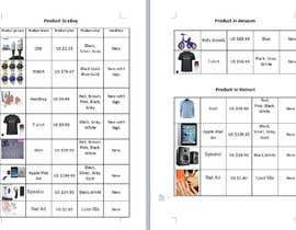 nº 12 pour eBay Product Listing and Fulfillment par shohagziyaam