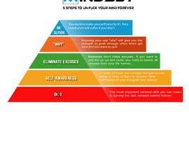ashswa tarafından Design me an infographic için no 7