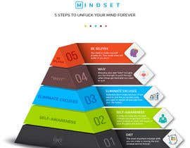 #43 for Design me an infographic by jitenpatel