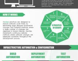 #7 cho Design a Brochure for DevOps bởi niyajahmad