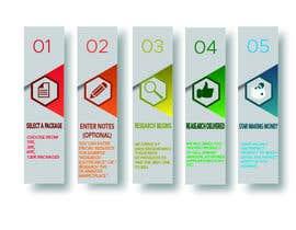 #28 for URGENT - Design Order Process Graphic - I PICK WINNER FAST!!! af endrina2712