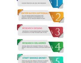 #43 for URGENT - Design Order Process Graphic - I PICK WINNER FAST!!! af endrina2712