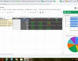 #5 for Convert Google Sheets into a real-time PWA (stock market) af antoniarovayo01
