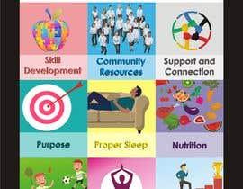 #103 for Flyer Design for Entering Wellness af mindlogicsmdu