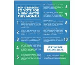 #11 for Top 10 Reasons for a new Mayor ad by joengn