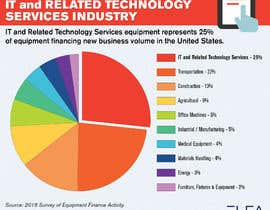#2 for Market analysis of service industry by rustom861