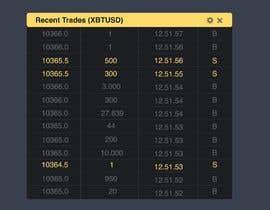 Nro 3 kilpailuun Design for a cryptocurrency trading platform käyttäjältä Darya5669