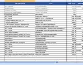 #58 cho Data Entry - Linkedin bởi marifpk