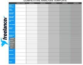 #10 untuk URGENT - Create computer analysis template  - Needed ASAP! oleh asmorozova11