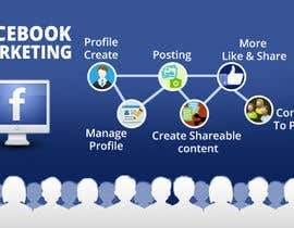 #4 untuk Facebook Marketing oleh Mehadi0721