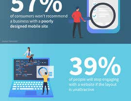 #5 for Design an infographic by kidznon