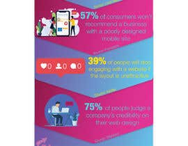 #6 for Design an infographic by oumomenmr