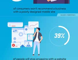 #15 for Design an infographic by felixastanti83