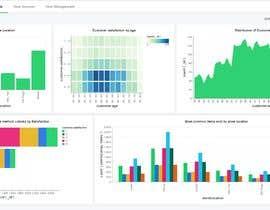 #3 cho Recreate Graphs & Charts Page on Website bởi shahalaanjum