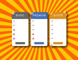 #20 for Design pricing table by AnandAlpha4ever