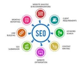 #30 para Seo marketing de zaidur101