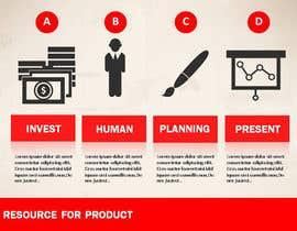 #20 for Product presentation af htmlsafayet