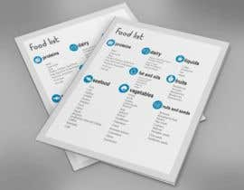 #19 for create FOOD LIST for my supplement business by sharpe10focu
