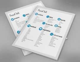 #19 cho create FOOD LIST for my supplement business bởi sharpe10focu