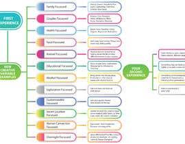 #16 cho Basic Flowchart Graphics bởi upgifts