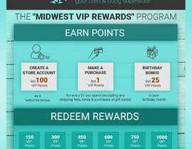 saurov2012urov tarafından Create Infographics for Loyalty Rewards Program için no 10