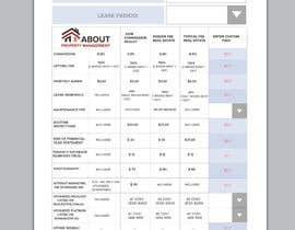 #16 для Design a professional PDF document от youshohag799