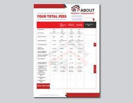 #34 untuk Design a professional PDF document oleh youshohag799