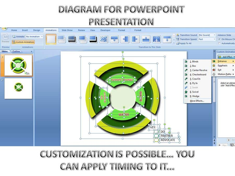 Entry 81 By Tmtanedo For Design A Diagram For Use In A Powerpoint Presentation And A Word Document Freelancer