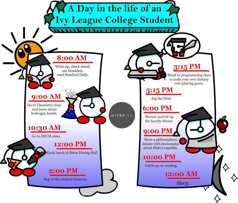 """Inscrição nº                                         4                                      do Concurso para                                         Seeking beautiful infographic on """"Day in the life of an Ivy League student"""""""