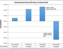 #8 para statistical data analysis por HussamMehboob