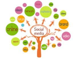 #3 pentru Creative Social Media Manager to Enhance Digital Marketing Business de către rafiqulislam36