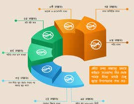 #18 for Create a Business Inforgraphic / Art Work by Mainul64