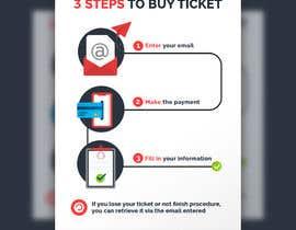 #102 for Create Illustration about method for buy a ticket af mirandalengo