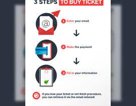 #103 for Create Illustration about method for buy a ticket af mirandalengo