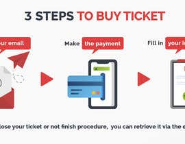 #106 para Create Illustration about method for buy a ticket de mirandalengo