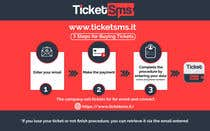 Graphic Design Entri Peraduan #46 for Create Illustration about method for buy a ticket