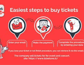 #64 for Create Illustration about method for buy a ticket af TausifSagar